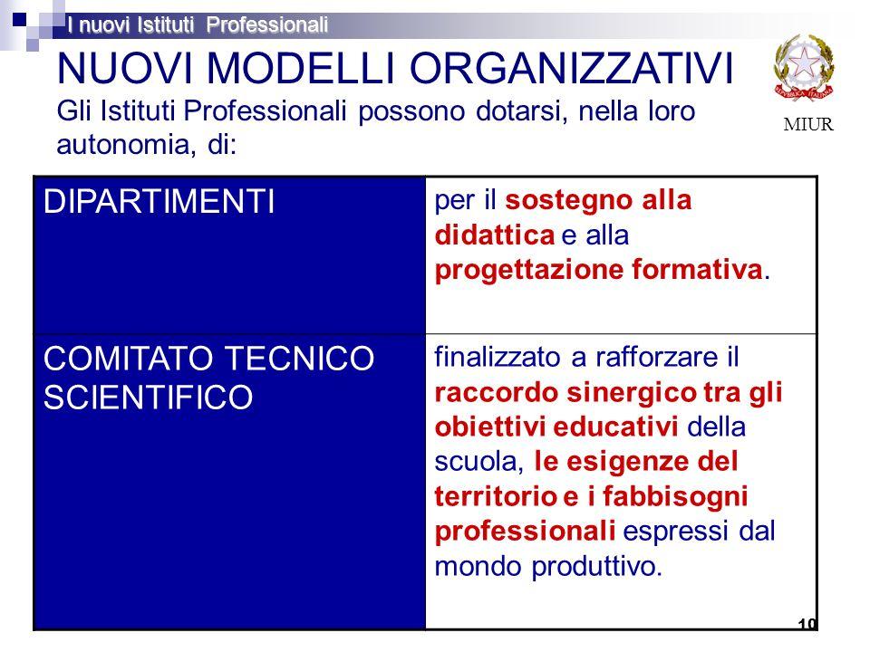 10 NUOVI MODELLI ORGANIZZATIVI Gli Istituti Professionali possono dotarsi, nella loro autonomia, di: MIUR I nuovi Istituti Professionali DIPARTIMENTI