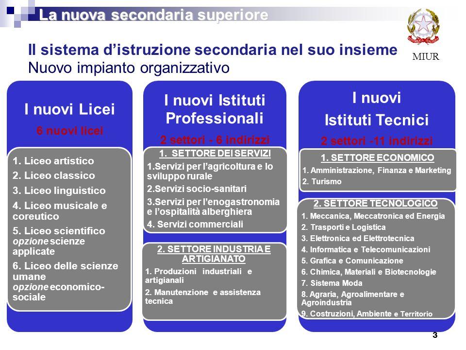 3 Il sistema distruzione secondaria nel suo insieme Nuovo impianto organizzativo I nuovi Licei 6 nuovi licei 1. Liceo artistico 2. Liceo classico 3. L