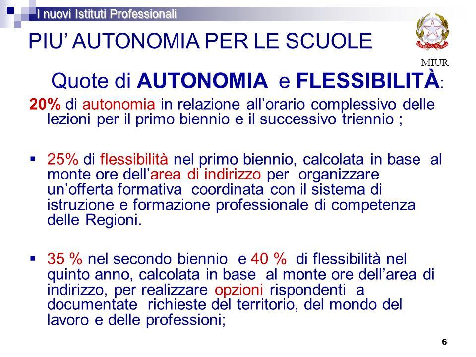 6 PIU AUTONOMIA PER LE SCUOLE Quote di AUTONOMIA e FLESSIBILITÀ : 20% di autonomia in relazione allorario complessivo delle lezioni per il primo bienn