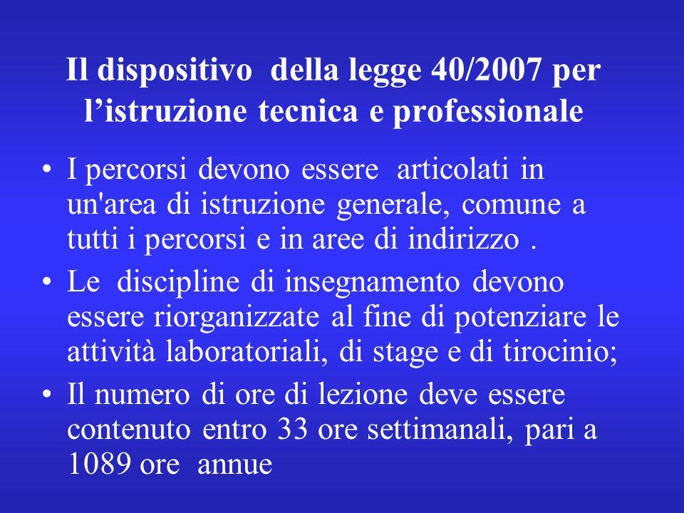 Il dispositivo della legge 40/2007 per listruzione tecnica e professionale I percorsi devono essere articolati in un area di istruzione generale, comune a tutti i percorsi e in aree di indirizzo.