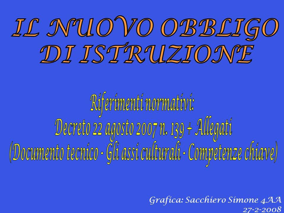 Grafica: Sacchiero Simone 4AA 27-2-2008