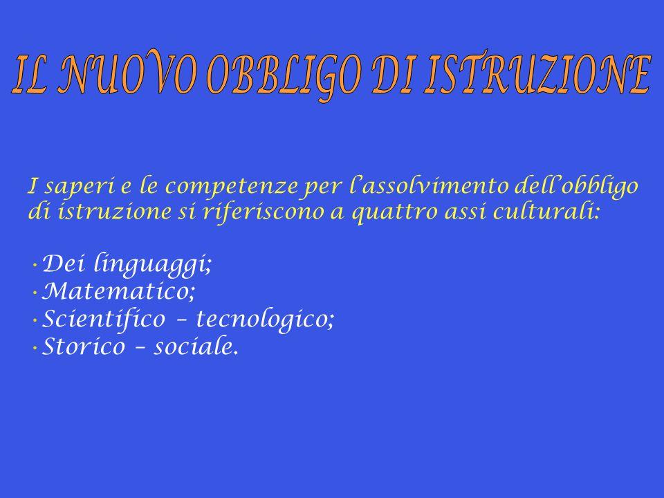 I saperi e le competenze per lassolvimento dellobbligo di istruzione si riferiscono a quattro assi culturali: Dei linguaggi; Matematico; Scientifico –