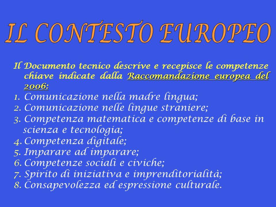 Raccomandazione europea del 2006: Il Documento tecnico descrive e recepisce le competenze chiave indicate dalla Raccomandazione europea del 2006: 1.Co
