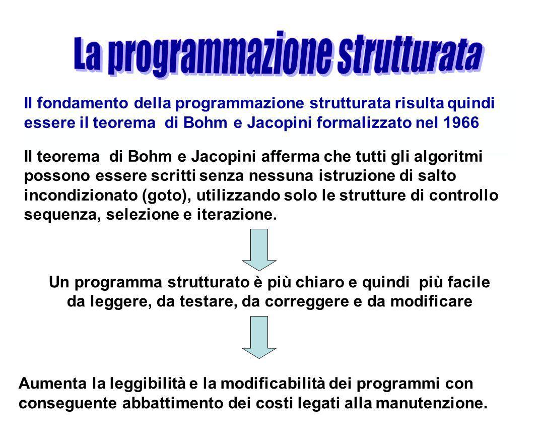 Il fondamento della programmazione strutturata risulta quindi essere il teorema di Bohm e Jacopini formalizzato nel 1966 Il teorema di Bohm e Jacopini