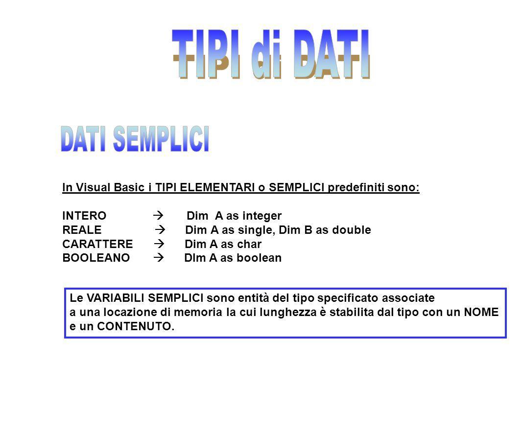 In Visual Basic i TIPI ELEMENTARI o SEMPLICI predefiniti sono: INTERO Dim A as integer REALE Dim A as single, Dim B as double CARATTERE Dim A as char