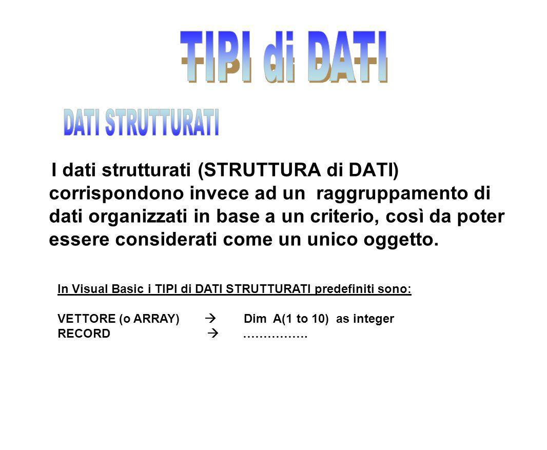 I dati strutturati (STRUTTURA di DATI) corrispondono invece ad un raggruppamento di dati organizzati in base a un criterio, così da poter essere consi