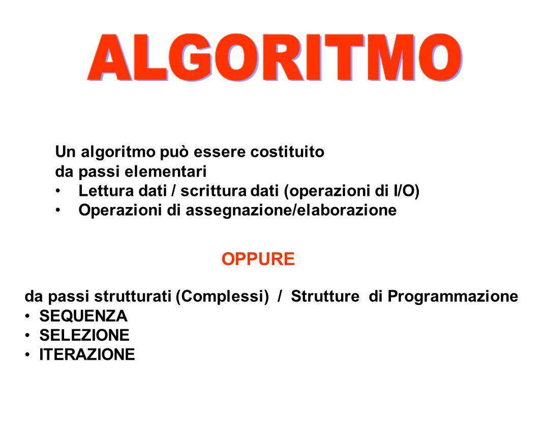 OPPURE Un algoritmo può essere costituito da passi elementari Lettura dati / scrittura dati (operazioni di I/O) Operazioni di assegnazione/elaborazion