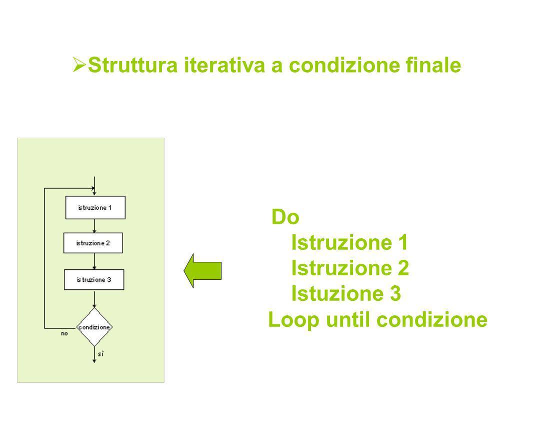 Do Istruzione 1 Istruzione 2 Istuzione 3 Loop until condizione Struttura iterativa a condizione finale