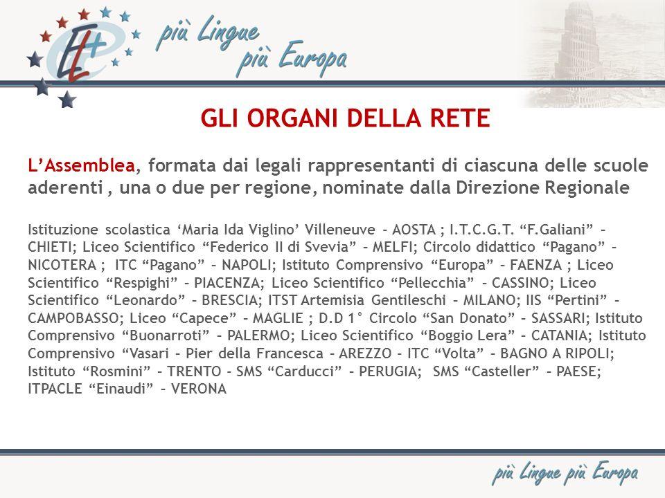 GLI ORGANI DELLA RETE LAssemblea, formata dai legali rappresentanti di ciascuna delle scuole aderenti, una o due per regione, nominate dalla Direzione Regionale Istituzione scolastica Maria Ida Viglino Villeneuve - AOSTA ; I.T.C.G.T.