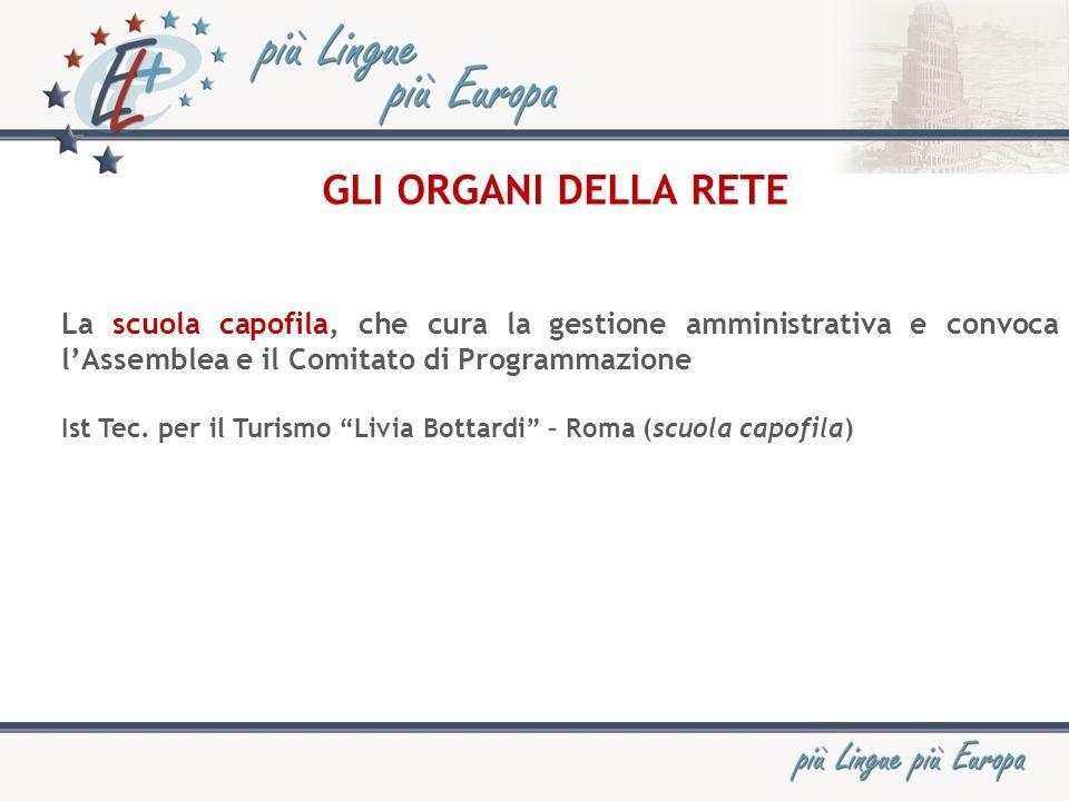 GLI ORGANI DELLA RETE La scuola capofila, che cura la gestione amministrativa e convoca lAssemblea e il Comitato di Programmazione Ist Tec.