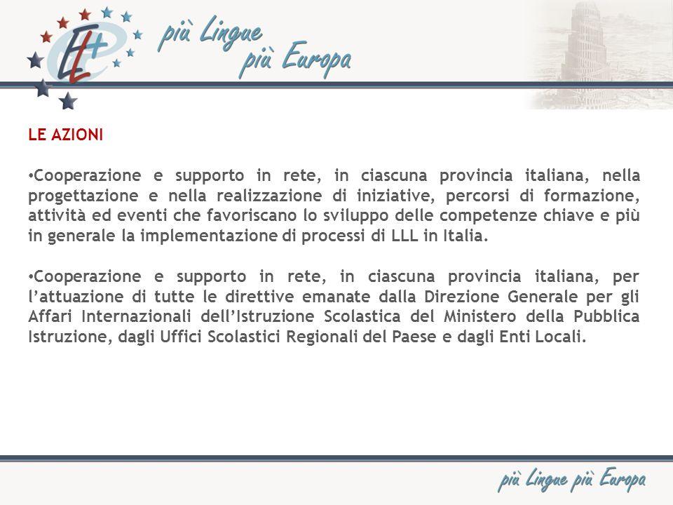 LE AZIONI Cooperazione e supporto in rete, in ciascuna provincia italiana, nella progettazione e nella realizzazione di iniziative, percorsi di formazione, attività ed eventi che favoriscano lo sviluppo delle competenze chiave e più in generale la implementazione di processi di LLL in Italia.