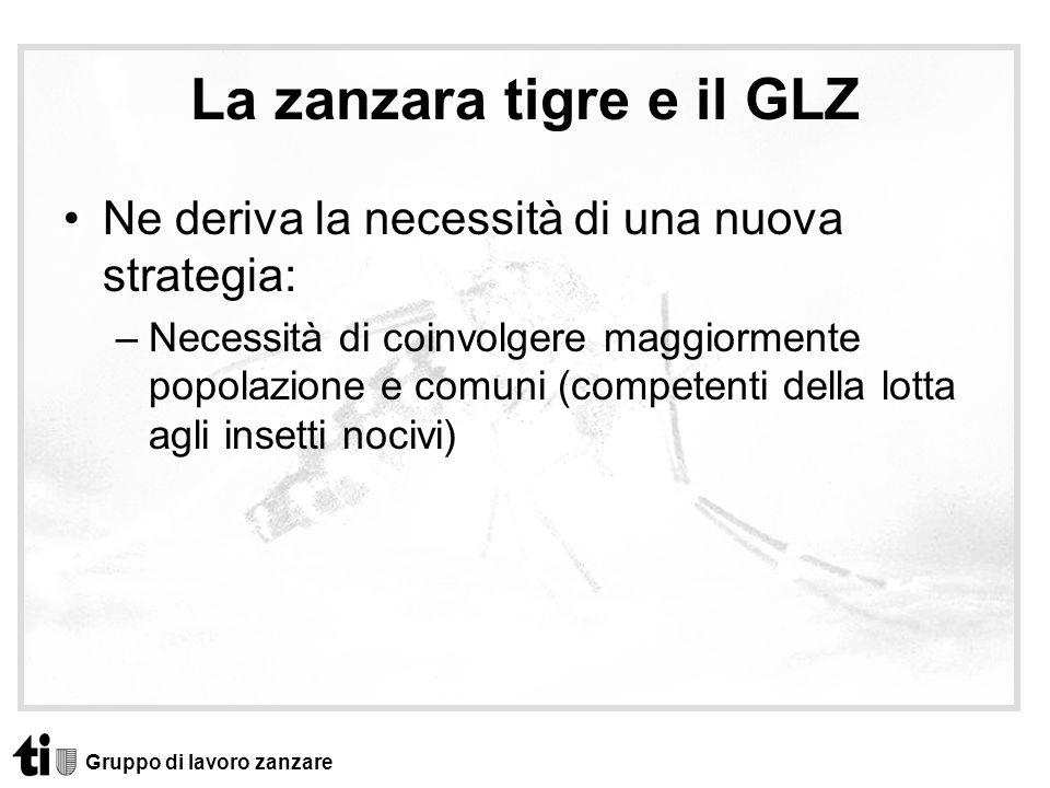 La zanzara tigre e il GLZ Ne deriva la necessità di una nuova strategia: –Necessità di coinvolgere maggiormente popolazione e comuni (competenti della