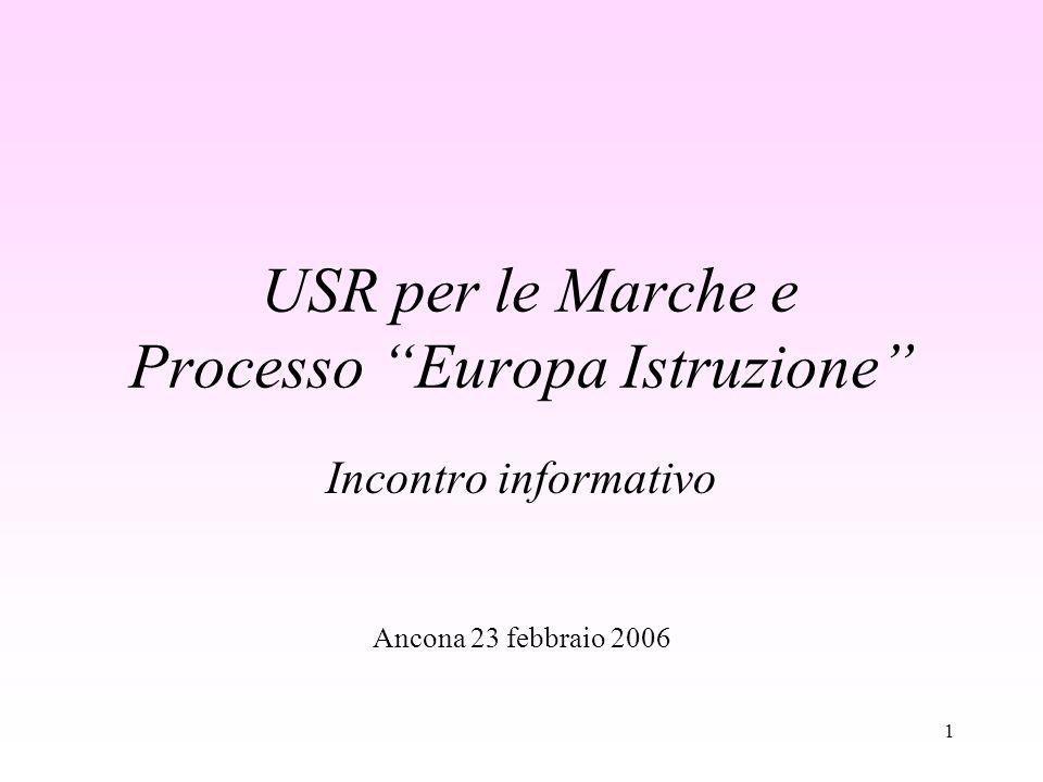 1 USR per le Marche e Processo Europa Istruzione Incontro informativo Ancona 23 febbraio 2006