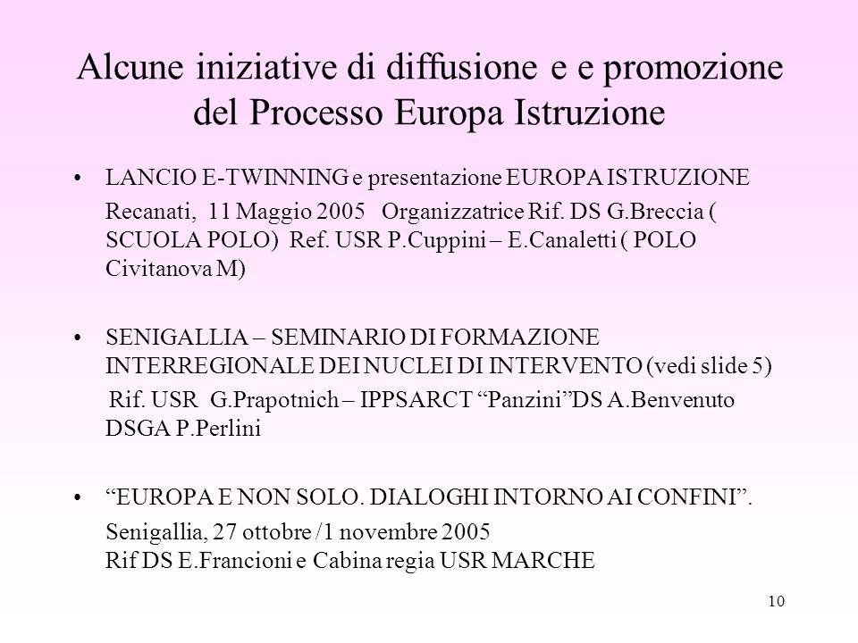 10 Alcune iniziative di diffusione e e promozione del Processo Europa Istruzione LANCIO E-TWINNING e presentazione EUROPA ISTRUZIONE Recanati, 11 Maggio 2005 Organizzatrice Rif.