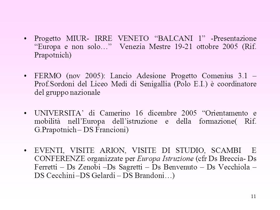 11 Progetto MIUR- IRRE VENETO BALCANI 1 -Presentazione Europa e non solo… Venezia Mestre 19-21 ottobre 2005 (Rif.