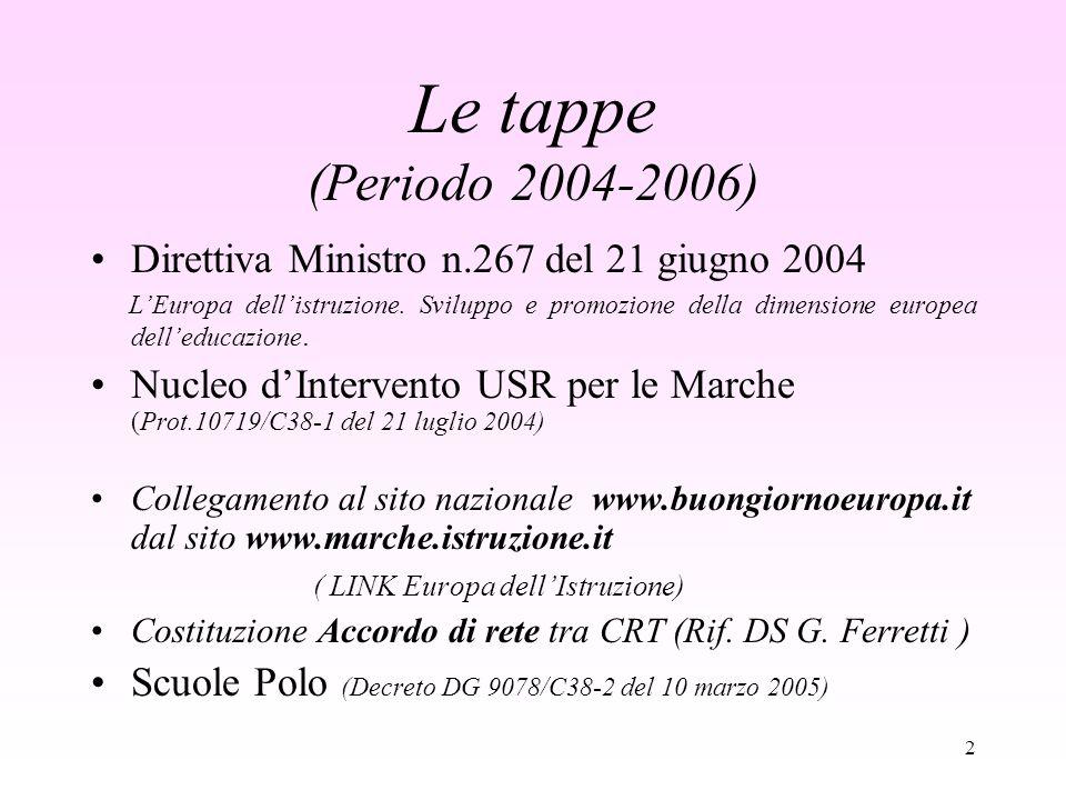 3 Il MIUR DGAI ( nota prot.n.11273 Roma 1 dicembre 2005) aderisce formalmente al Progetto Le Marche una regione laboratorio per la realizzazione di eventi /manifestazioni internazionali.