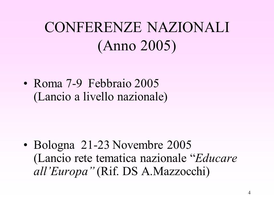 4 CONFERENZE NAZIONALI (Anno 2005) Roma 7-9 Febbraio 2005 (Lancio a livello nazionale) Bologna 21-23 Novembre 2005 (Lancio rete tematica nazionale Educare allEuropa (Rif.