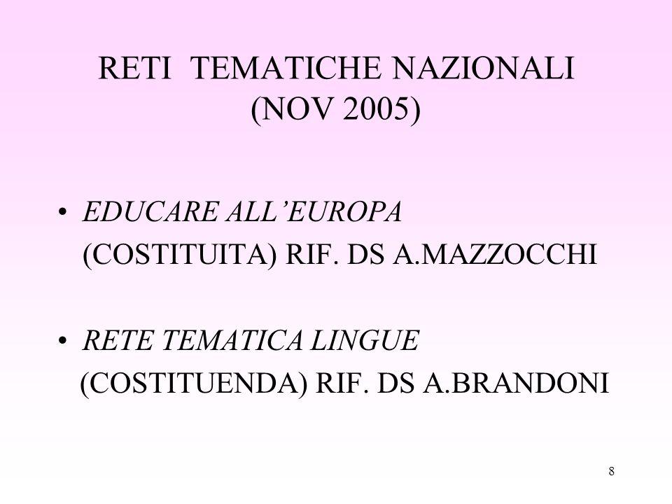 9 Task Force MIUR DGAI - Indire (Dic 2005- Mar 2006) SEMINARIO DI CONTATTO SOCRATES- COMENIUS (MONTECATINI 14-18 dicembre 2005) SEMINARIO DI FORMAZIONE DEI DIRIGENTI SCOLASTICI DELLA RETE NAZIONALE EDUCARE ALLEUROPA(NAPOLI 30-31 gennaio/1 febbraio 2006) DIBATTITO NAZIONALE ISTRUZIONE E FORMAZIONE 2010 –WORKSHOP MONTECATINI TERME 27 FEBBRAIO-1 MARZO 2006