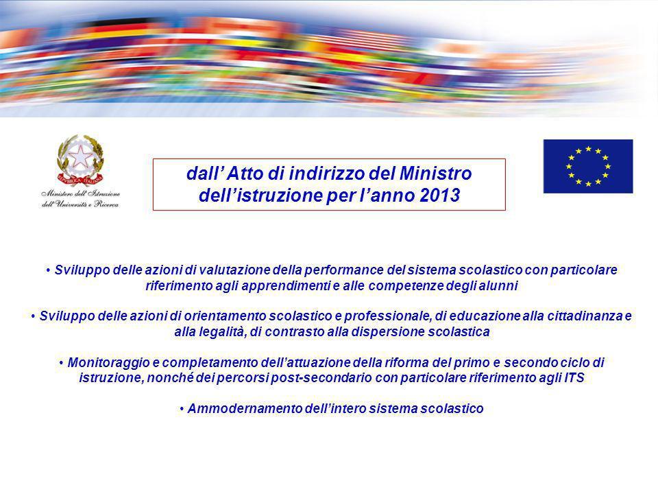 dall Atto di indirizzo del Ministro dellistruzione per lanno 2013 Sviluppo delle azioni di valutazione della performance del sistema scolastico con pa