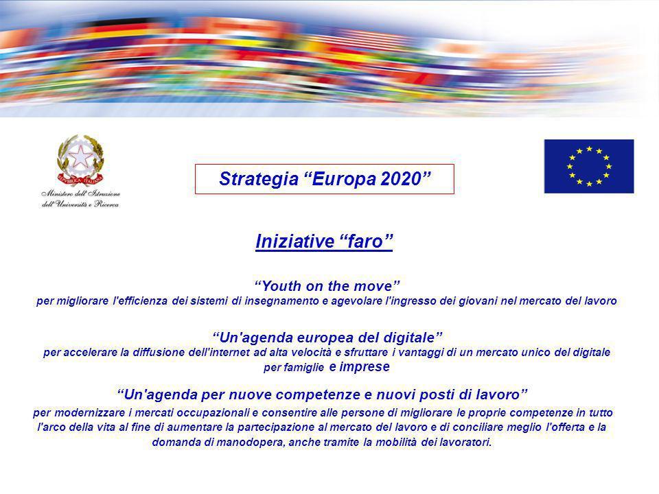 Strategia Europa 2020 Iniziative faro Youth on the move per migliorare l'efficienza dei sistemi di insegnamento e agevolare l'ingresso dei giovani nel