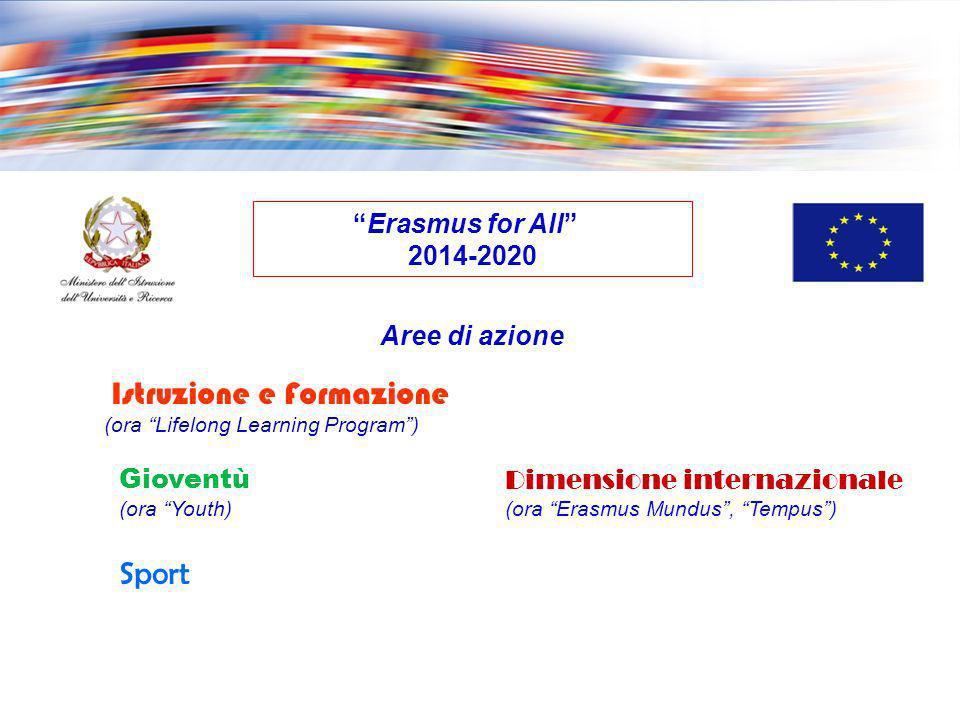 Istruzione e Formazione (ora Lifelong Learning Program) Gioventù (ora Youth) Sport Dimensione internazionale (ora Erasmus Mundus, Tempus) Aree di azione Erasmus for All 2014-2020
