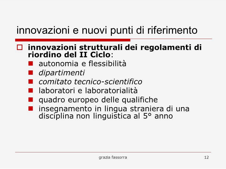 grazia fassorra12 innovazioni e nuovi punti di riferimento innovazioni strutturali dei regolamenti di riordino del II Ciclo: autonomia e flessibilità
