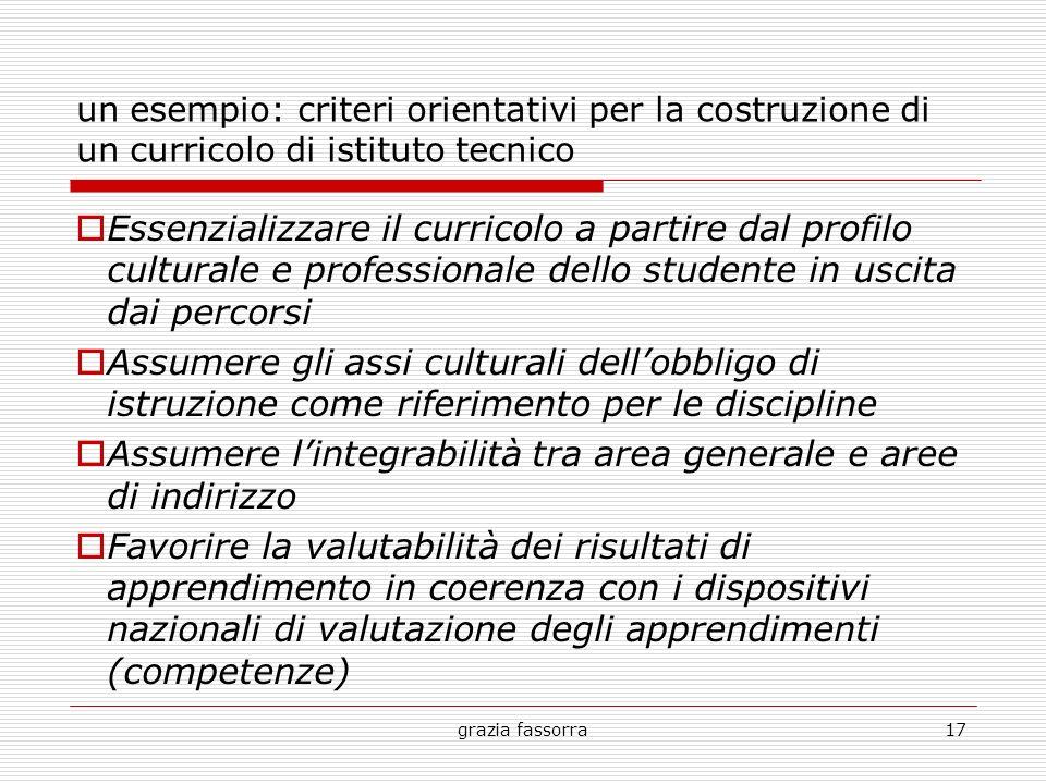 grazia fassorra17 un esempio: criteri orientativi per la costruzione di un curricolo di istituto tecnico Essenzializzare il curricolo a partire dal pr