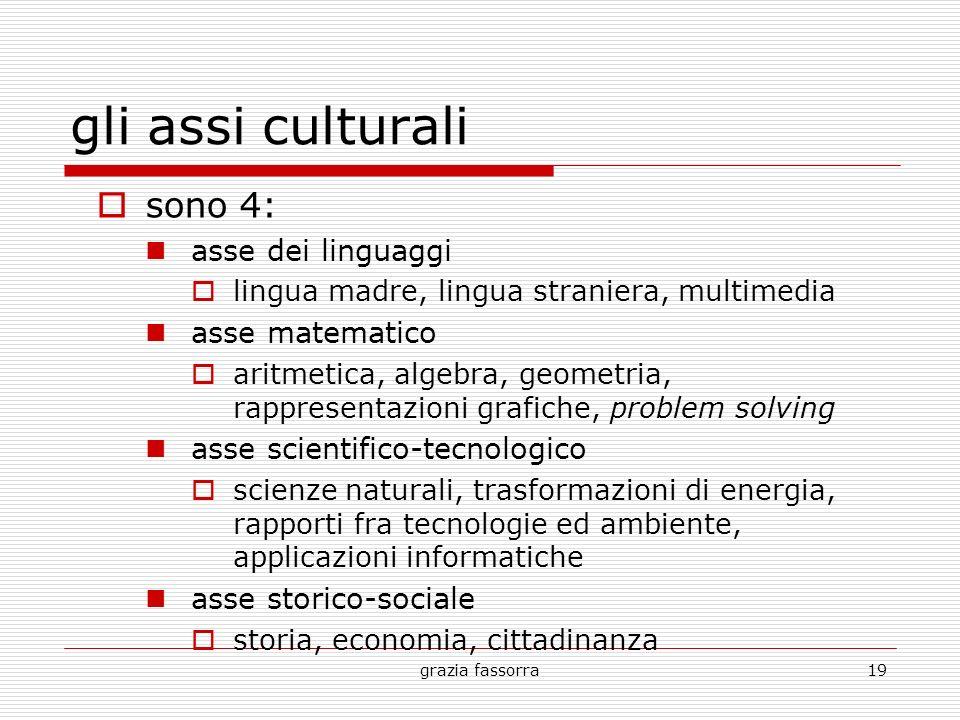 grazia fassorra19 gli assi culturali sono 4: asse dei linguaggi lingua madre, lingua straniera, multimedia asse matematico aritmetica, algebra, geomet