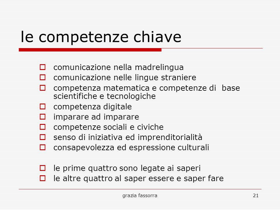 grazia fassorra21 le competenze chiave comunicazione nella madrelingua comunicazione nelle lingue straniere competenza matematica e competenze di base
