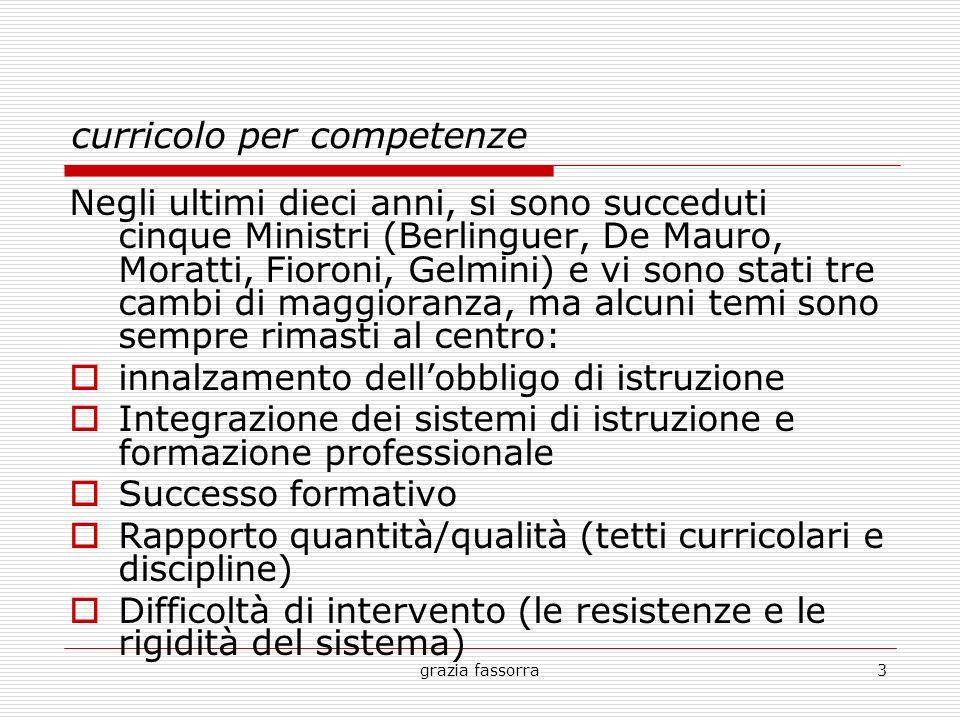 grazia fassorra3 curricolo per competenze Negli ultimi dieci anni, si sono succeduti cinque Ministri (Berlinguer, De Mauro, Moratti, Fioroni, Gelmini)