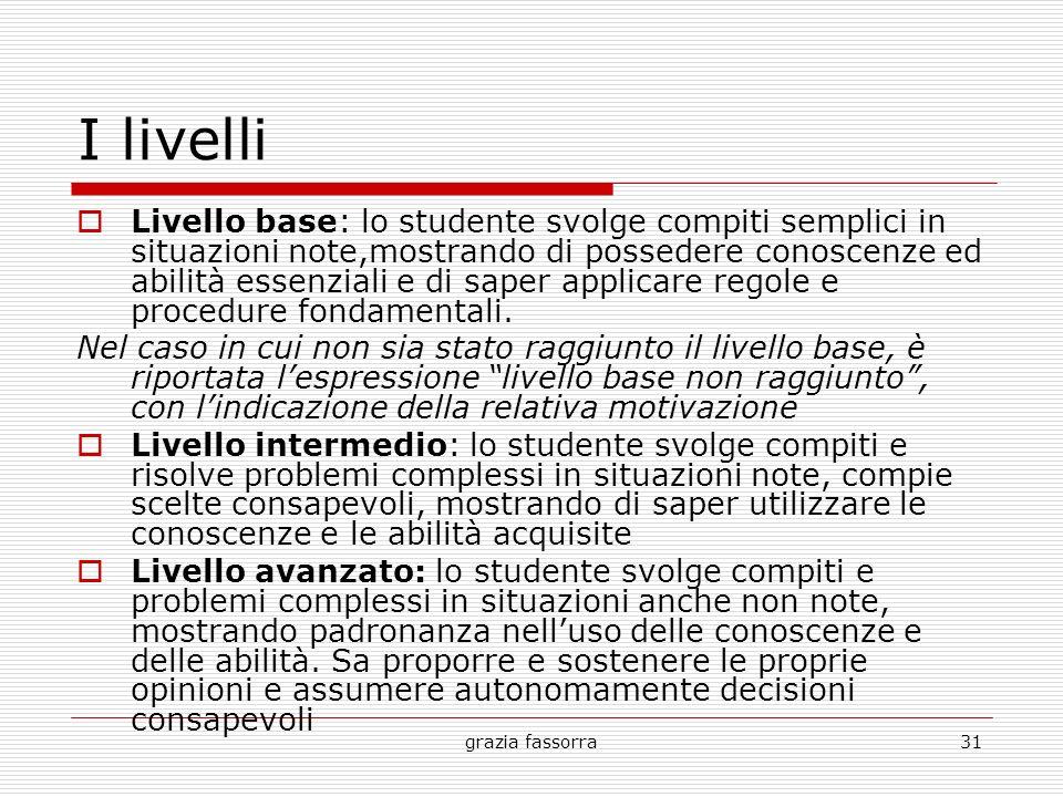 grazia fassorra31 I livelli Livello base: lo studente svolge compiti semplici in situazioni note,mostrando di possedere conoscenze ed abilità essenzia