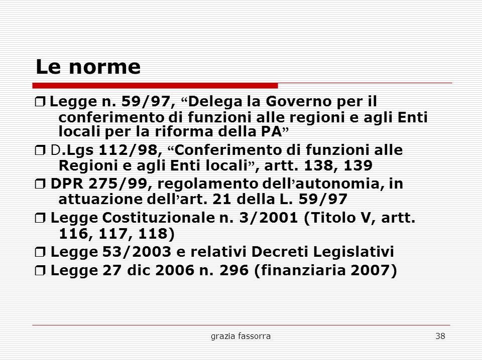 grazia fassorra38 Le norme Legge n. 59/97, Delega la Governo per il conferimento di funzioni alle regioni e agli Enti locali per la riforma della PA D
