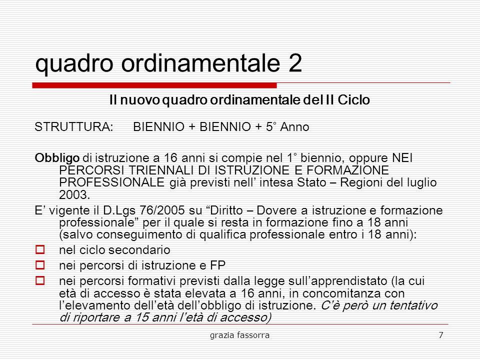 grazia fassorra7 quadro ordinamentale 2 Il nuovo quadro ordinamentale del II Ciclo STRUTTURA: BIENNIO + BIENNIO + 5° Anno Obbligo di istruzione a 16 a