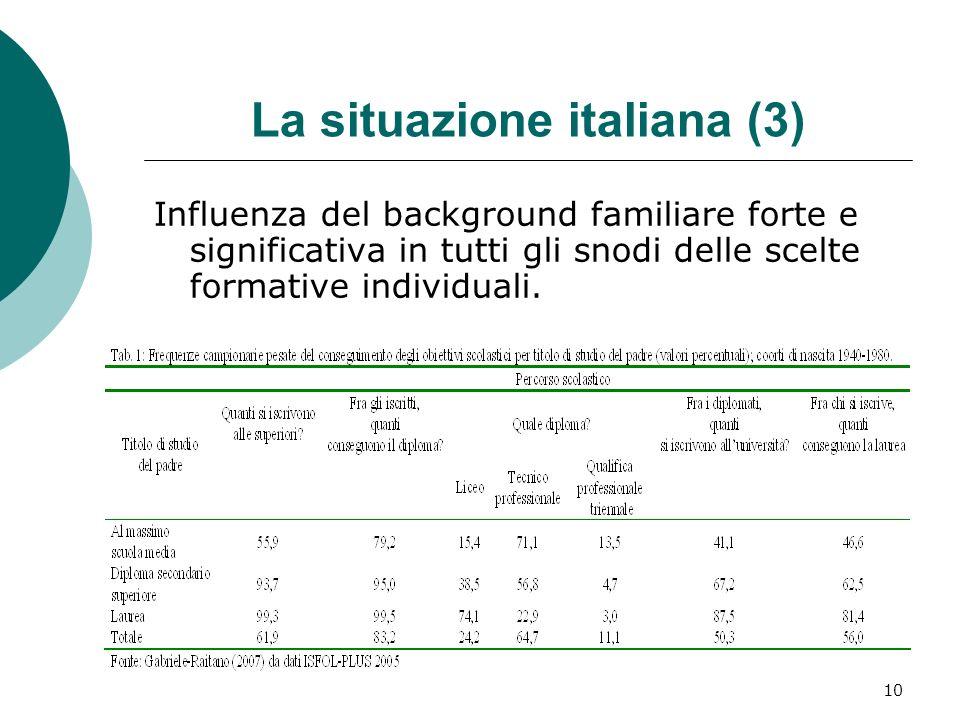 10 La situazione italiana (3) Influenza del background familiare forte e significativa in tutti gli snodi delle scelte formative individuali.