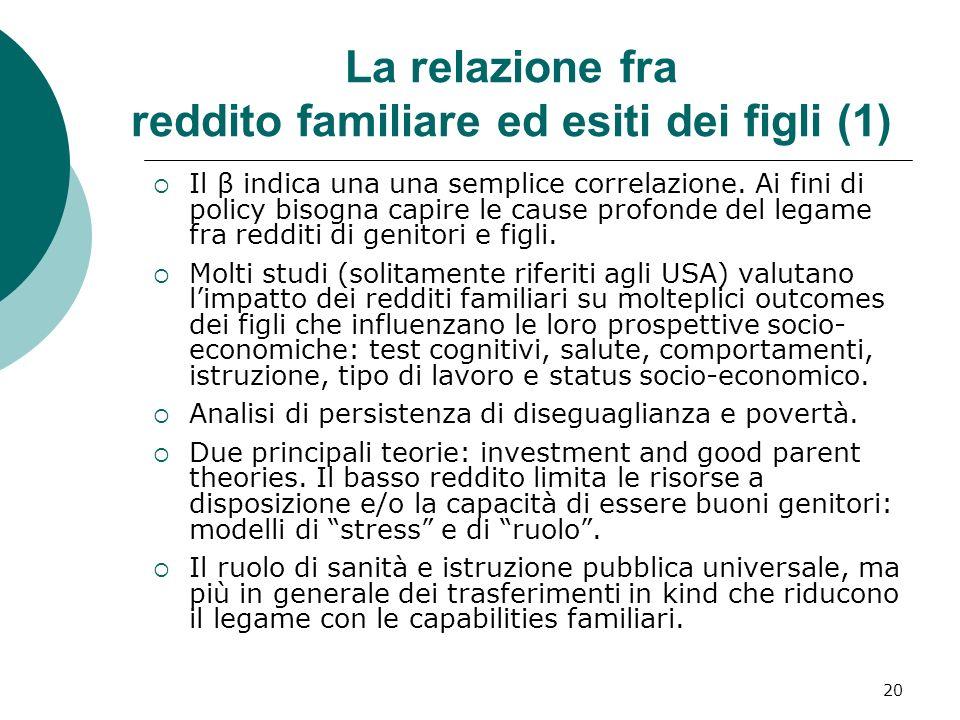 20 La relazione fra reddito familiare ed esiti dei figli (1) Il β indica una una semplice correlazione. Ai fini di policy bisogna capire le cause prof