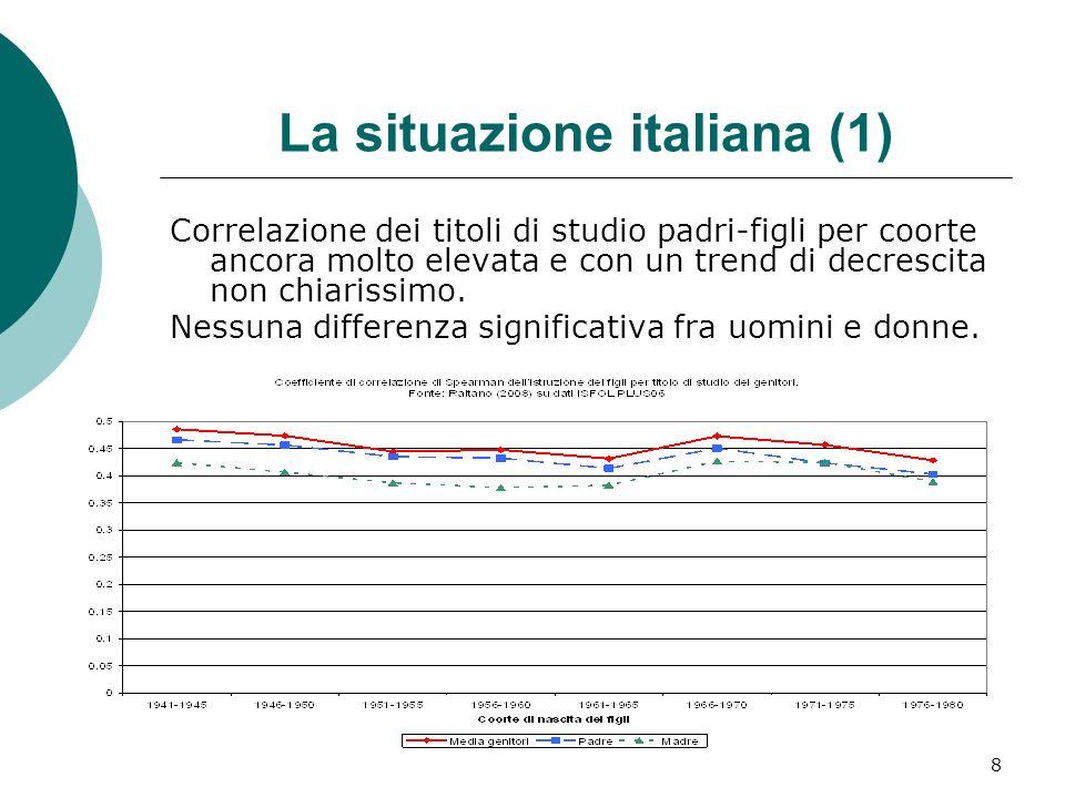 8 La situazione italiana (1) Correlazione dei titoli di studio padri-figli per coorte ancora molto elevata e con un trend di decrescita non chiarissim
