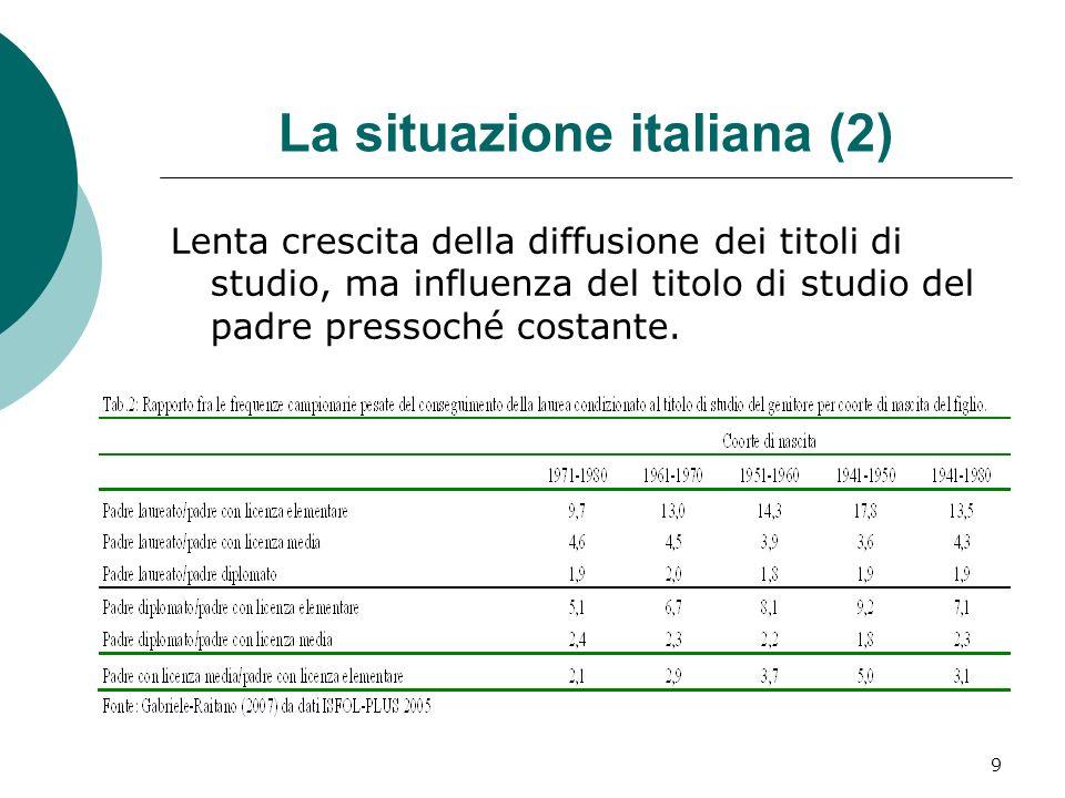 9 La situazione italiana (2) Lenta crescita della diffusione dei titoli di studio, ma influenza del titolo di studio del padre pressoché costante.