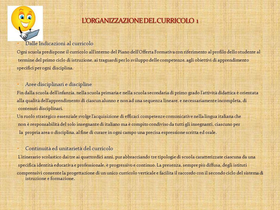 Il testo è entrato in vigore con il decreto ministeriale n. 254 del 16 Novembre 2012 (G.U. n. 30 del 5 Febbraio 2013)