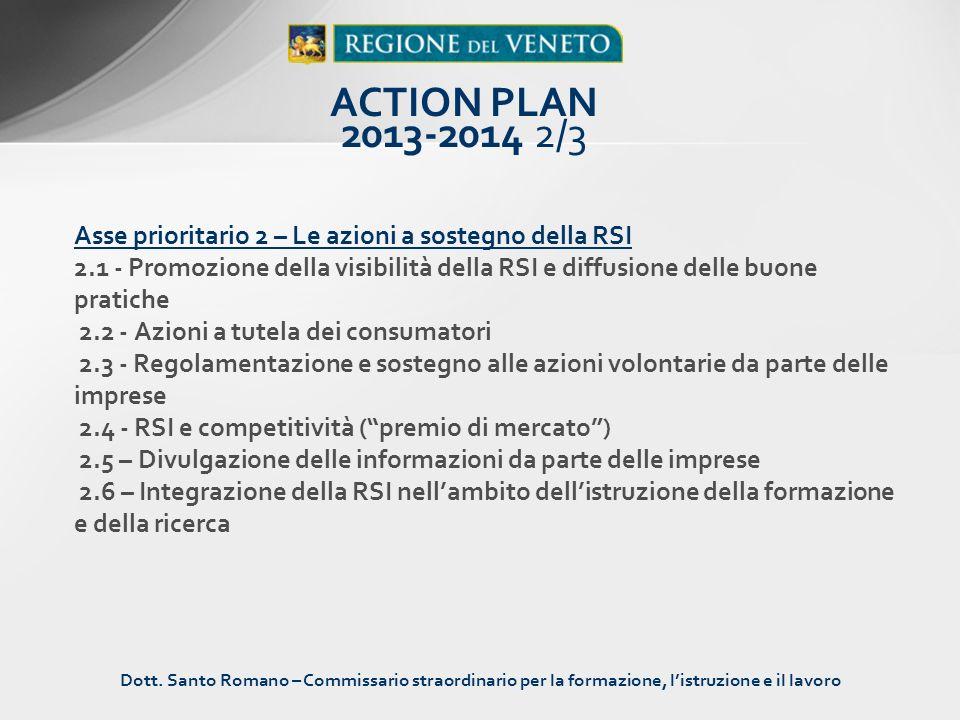 Asse prioritario 2 – Le azioni a sostegno della RSI 2.1 - Promozione della visibilità della RSI e diffusione delle buone pratiche 2.2 - Azioni a tutel