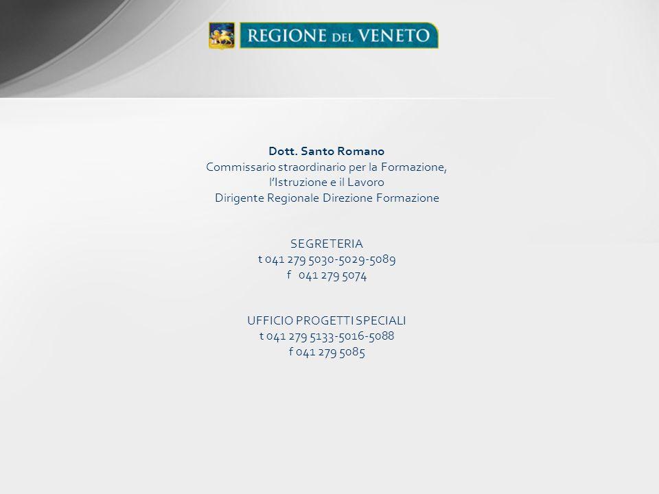 Dott. Santo Romano Commissario straordinario per la Formazione, lIstruzione e il Lavoro Dirigente Regionale Direzione Formazione SEGRETERIA t 041 279