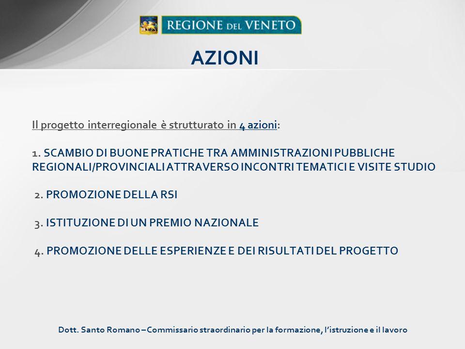 Il progetto interregionale è strutturato in 4 azioni: 1. SCAMBIO DI BUONE PRATICHE TRA AMMINISTRAZIONI PUBBLICHE REGIONALI/PROVINCIALI ATTRAVERSO INCO