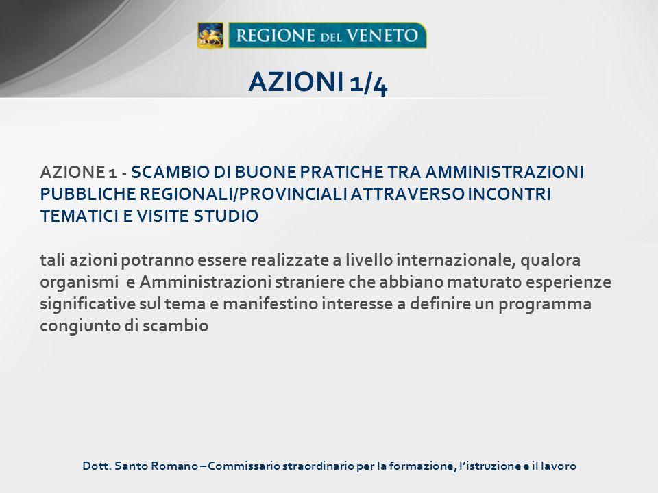 AZIONE 1 - SCAMBIO DI BUONE PRATICHE TRA AMMINISTRAZIONI PUBBLICHE REGIONALI/PROVINCIALI ATTRAVERSO INCONTRI TEMATICI E VISITE STUDIO tali azioni potr