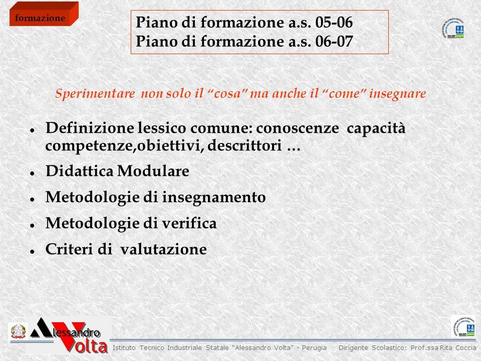 Dirigente Scolastico: Prof.ssa Rita Coccia Istituto Tecnico Industriale Statale Alessandro Volta - Perugia Piano di formazione a.s.