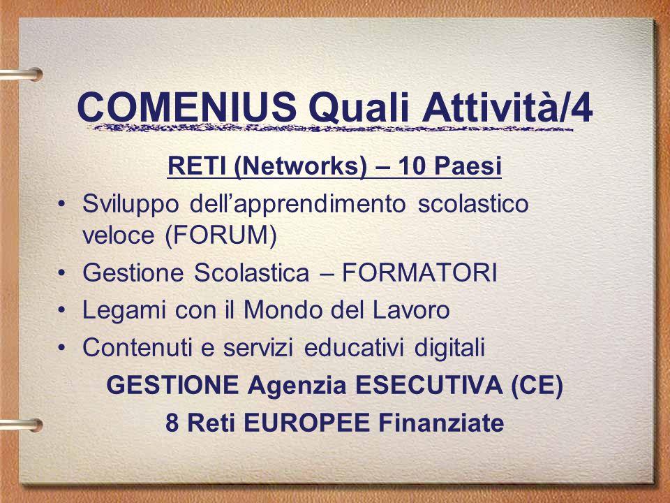 COMENIUS Quali Attività/4 RETI (Networks) – 10 Paesi Sviluppo dellapprendimento scolastico veloce (FORUM) Gestione Scolastica – FORMATORI Legami con il Mondo del Lavoro Contenuti e servizi educativi digitali GESTIONE Agenzia ESECUTIVA (CE) 8 Reti EUROPEE Finanziate