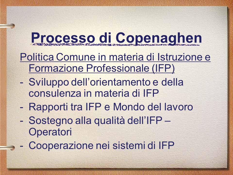 Processo di Copenaghen Politica Comune in materia di Istruzione e Formazione Professionale (IFP) -Sviluppo dellorientamento e della consulenza in materia di IFP -Rapporti tra IFP e Mondo del lavoro -Sostegno alla qualità dellIFP – Operatori -Cooperazione nei sistemi di IFP