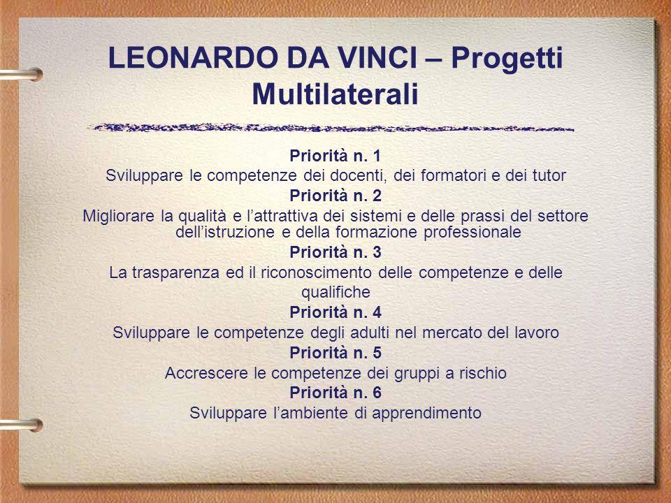 LEONARDO DA VINCI – Progetti Multilaterali Priorità n.