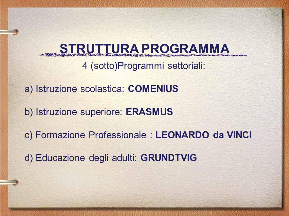 STRUTTURA PROGRAMMA 4 (sotto)Programmi settoriali: a) Istruzione scolastica: COMENIUS b) Istruzione superiore: ERASMUS c) Formazione Professionale : LEONARDO da VINCI d) Educazione degli adulti: GRUNDTVIG