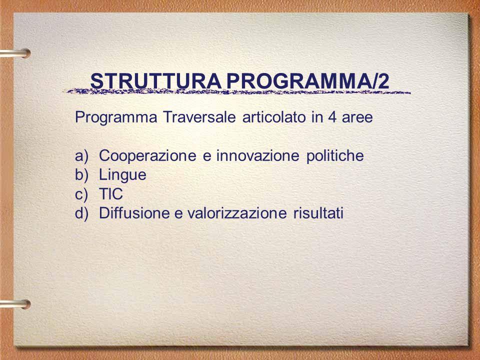 STRUTTURA PROGRAMMA/2 Programma Traversale articolato in 4 aree a)Cooperazione e innovazione politiche b)Lingue c)TlC d)Diffusione e valorizzazione risultati