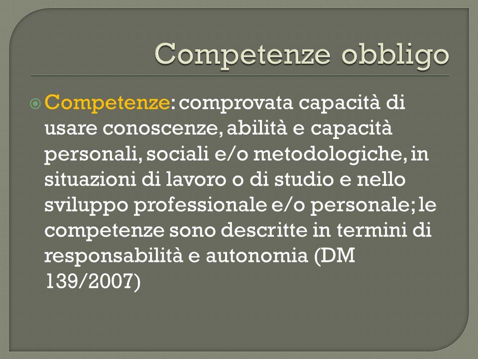 Competenze: comprovata capacità di usare conoscenze, abilità e capacità personali, sociali e/o metodologiche, in situazioni di lavoro o di studio e nello sviluppo professionale e/o personale; le competenze sono descritte in termini di responsabilità e autonomia (DM 139/2007)