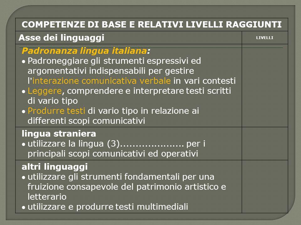 COMPETENZE DI BASE E RELATIVI LIVELLI RAGGIUNTI Asse dei linguaggi LIVELLI Padronanza lingua italiana: Padroneggiare gli strumenti espressivi ed argomentativi indispensabili per gestire l interazione comunicativa verbale in vari contesti Leggere, comprendere e interpretare testi scritti di vario tipo Produrre testi di vario tipo in relazione ai differenti scopi comunicativi lingua straniera utilizzare la lingua (3).....................